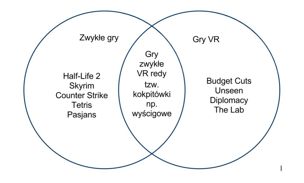 VR diagram